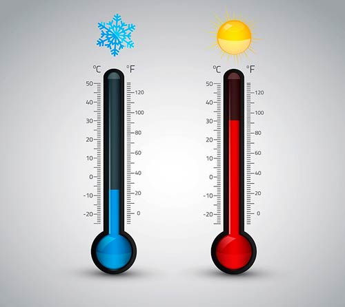 Temperature alerts in Celsius and Fahrenheit